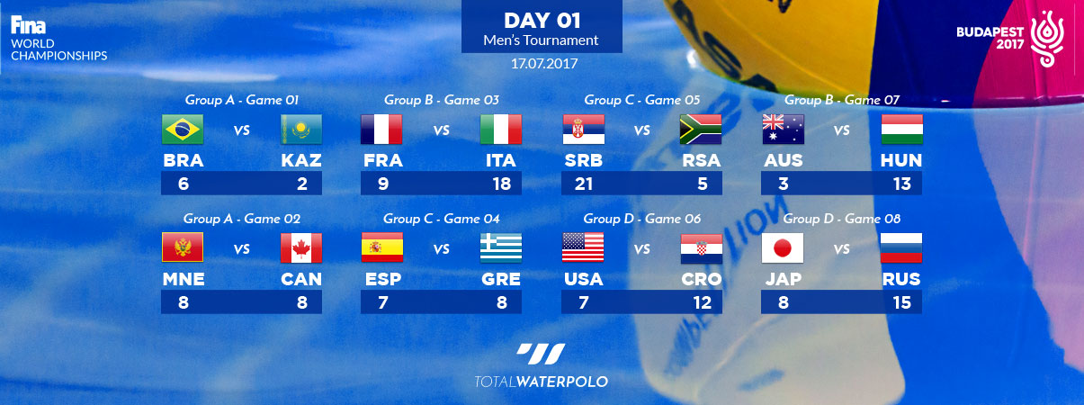 Budapest2017-Day-01-Mens-Tournament