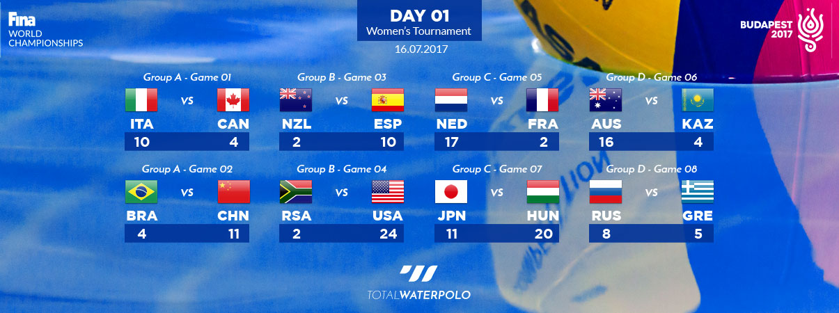 Day 01 Womens Water polo tournament Budapest 2017