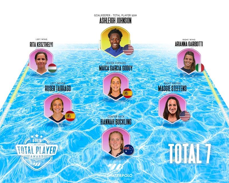Total-7-female-2019