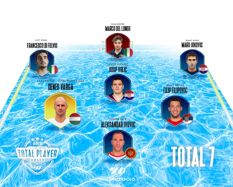 Total-7-male-2019