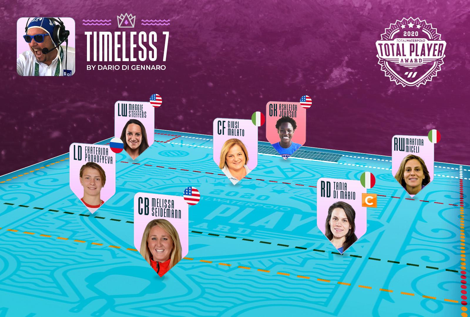 Timeless-Seven-Mockup-Dario Di Gennaro-female