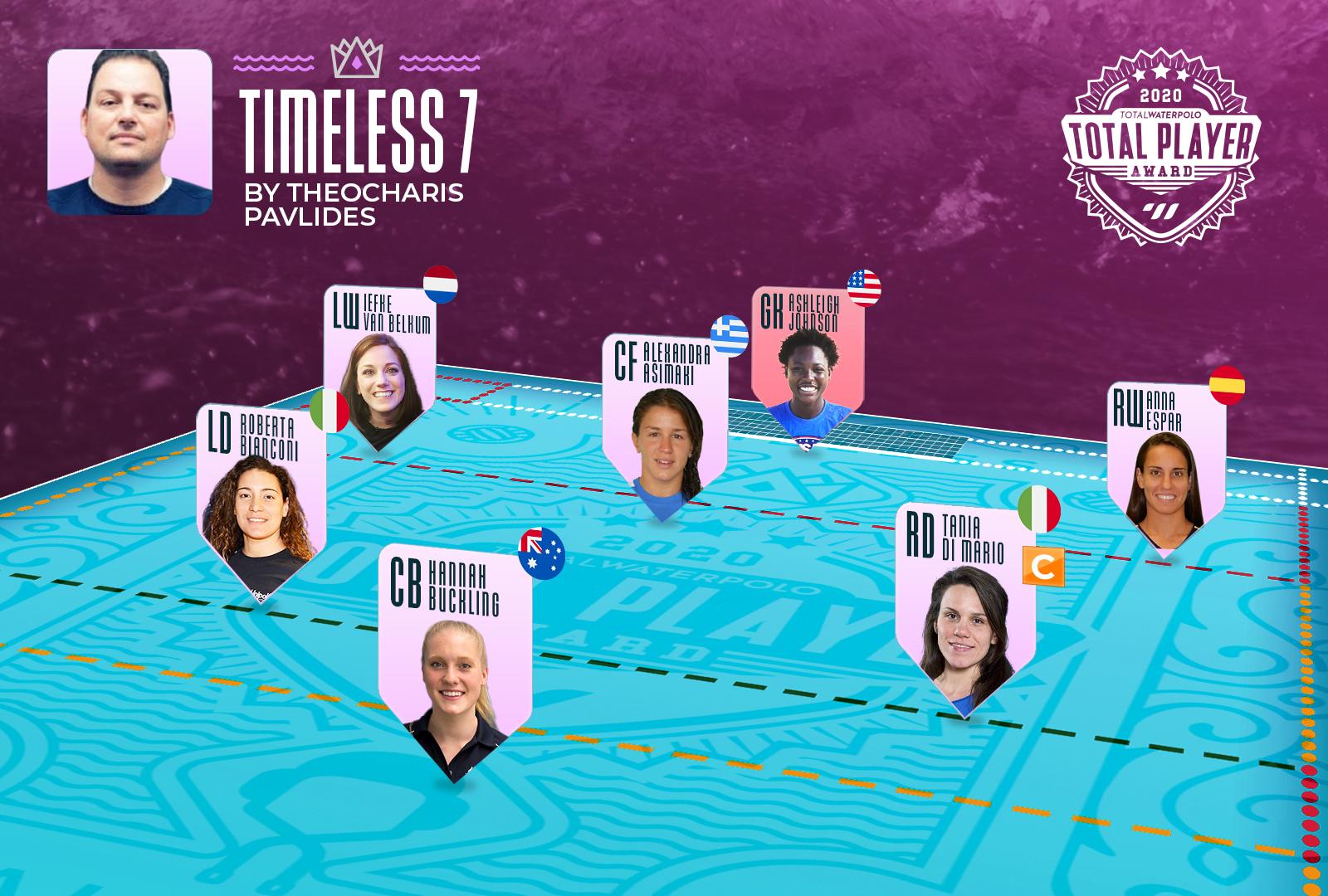 Timeless-Seven-Mockup-Pavlides