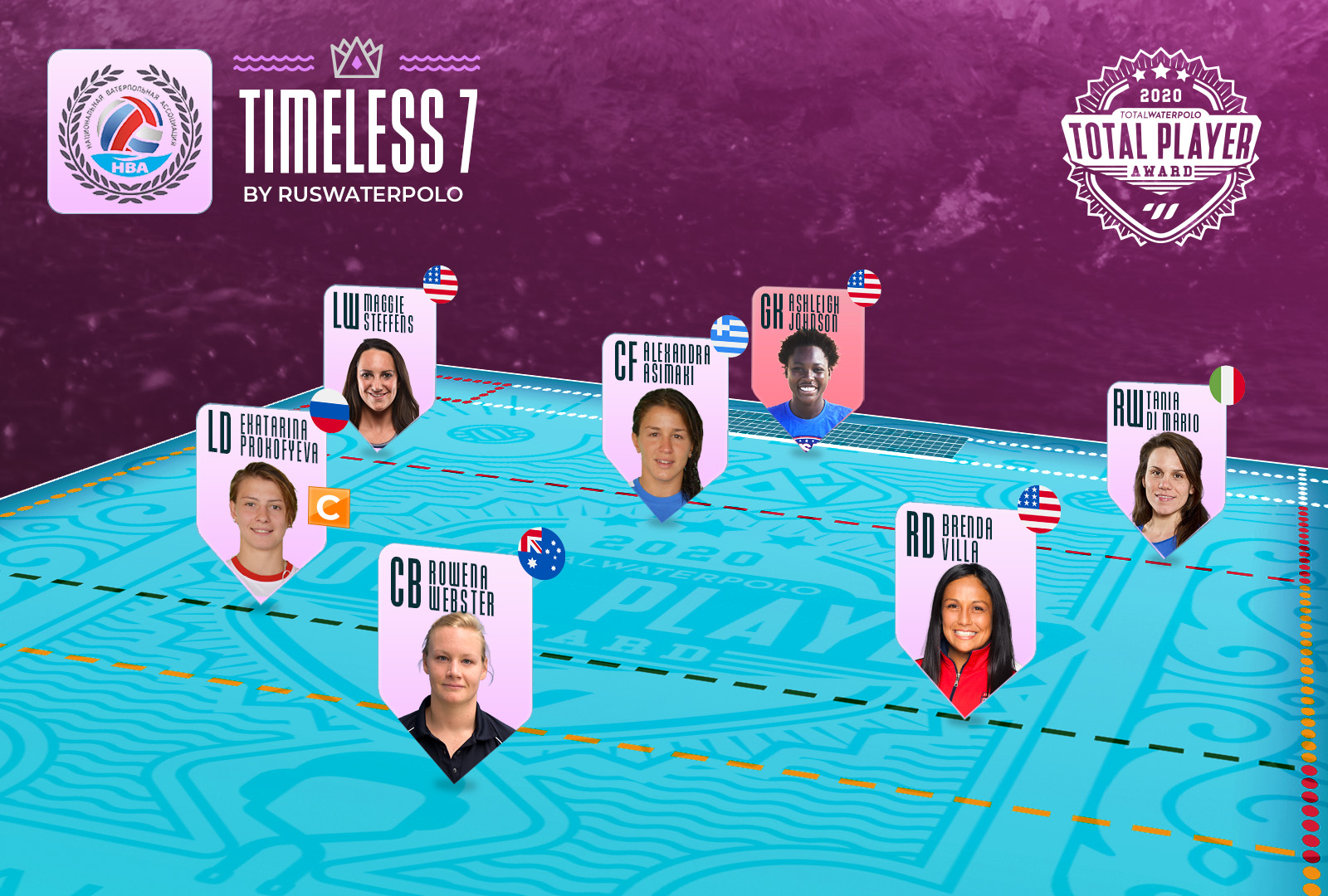 Timeless-Seven-Mockup-RusWaterpolo-female