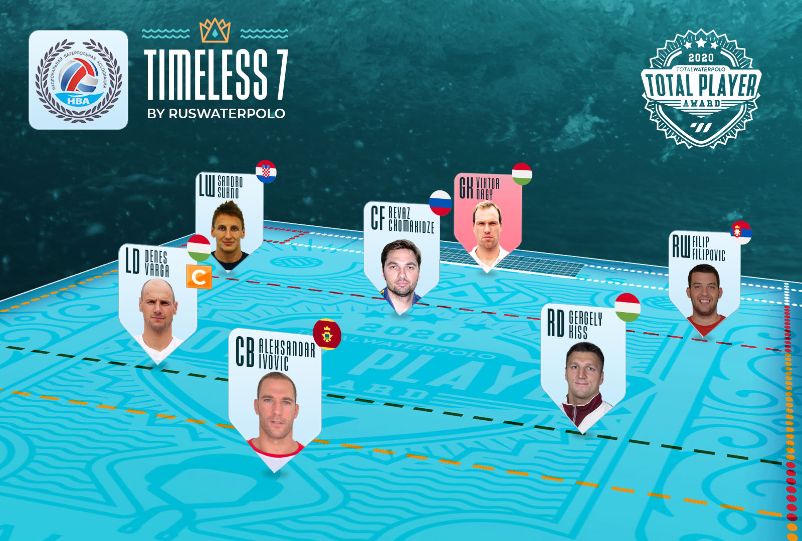 Timeless-Seven-Mockup-RusWaterpolo-male