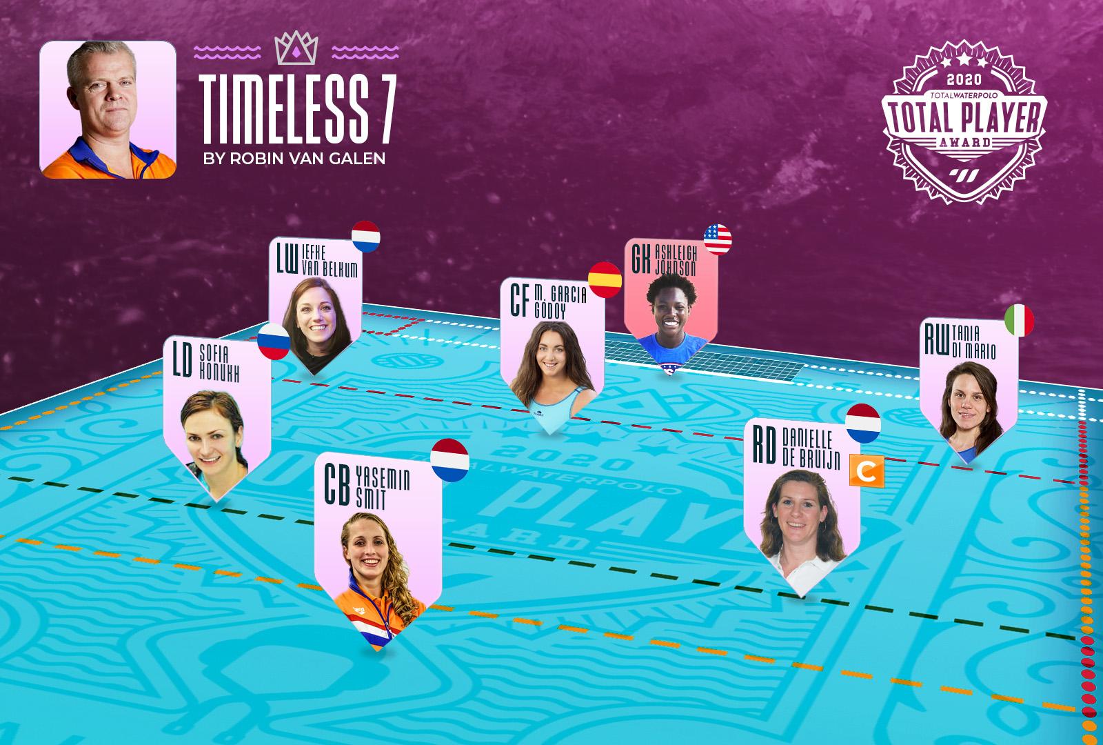 Timeless-Seven-Mockup-VanGalen-fixed