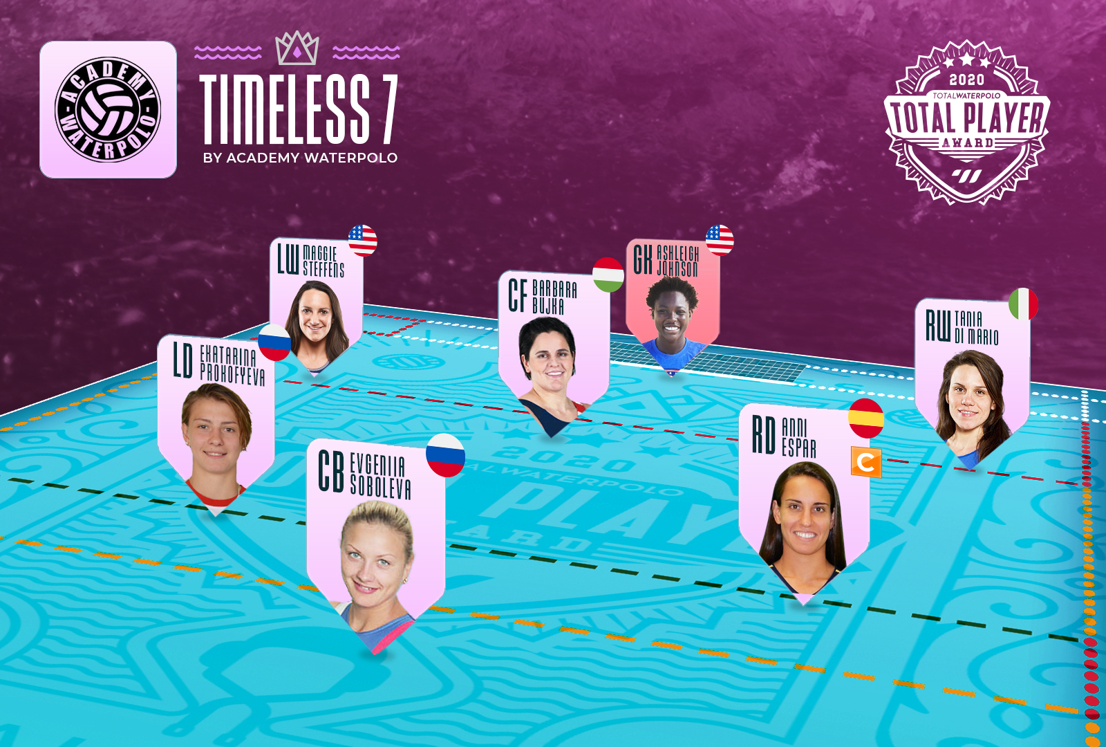 Timeless-Seven-Mockup-AcademyWaterpolo-female