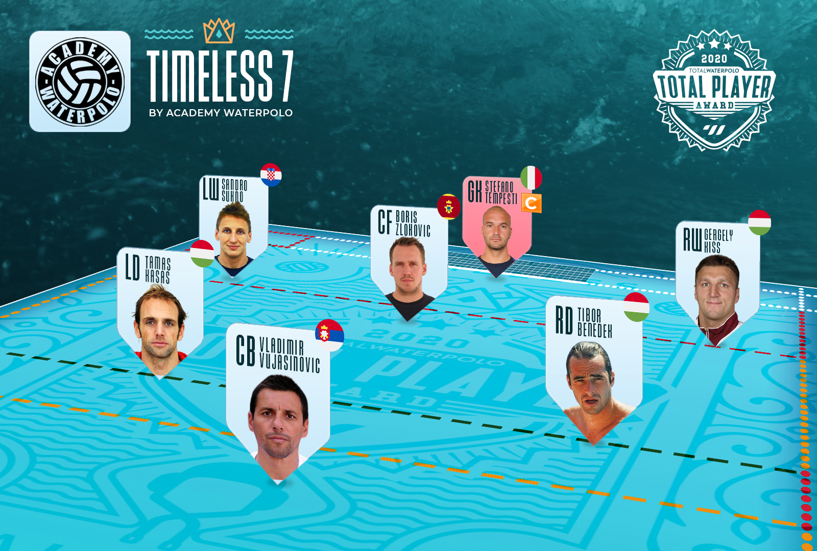 Timeless-Seven-Mockup-AcademyWaterpolo-male