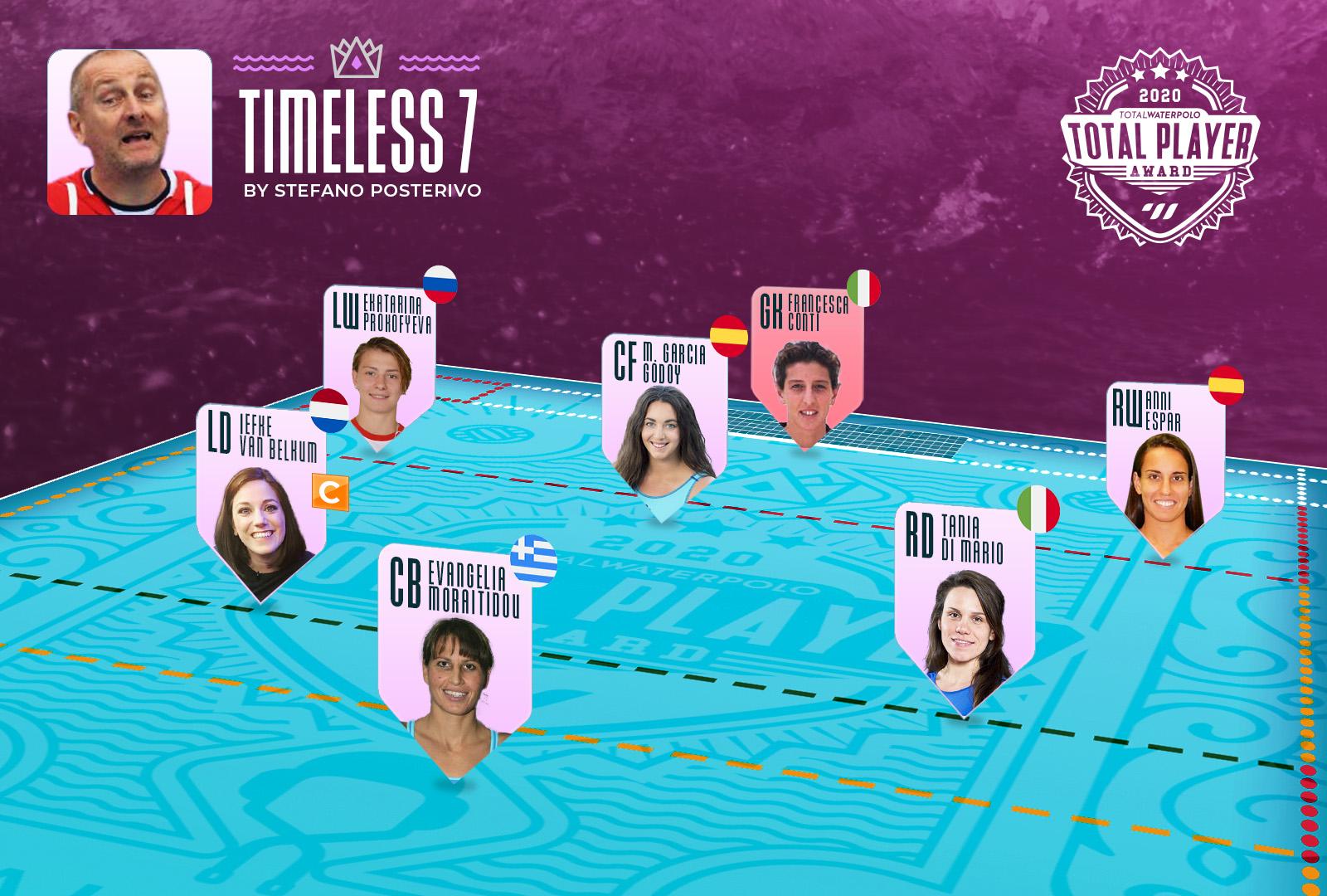 Timeless-Seven-Mockup-Posterivo