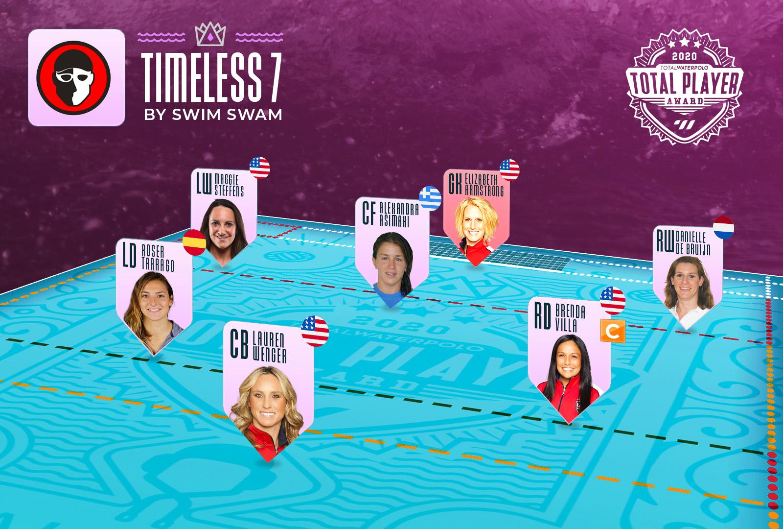 Timeless-Seven-Mockup-SwimSwam-female