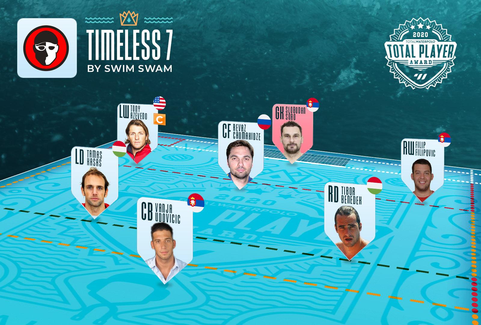 Timeless-Seven-Mockup-SwimSwam-male