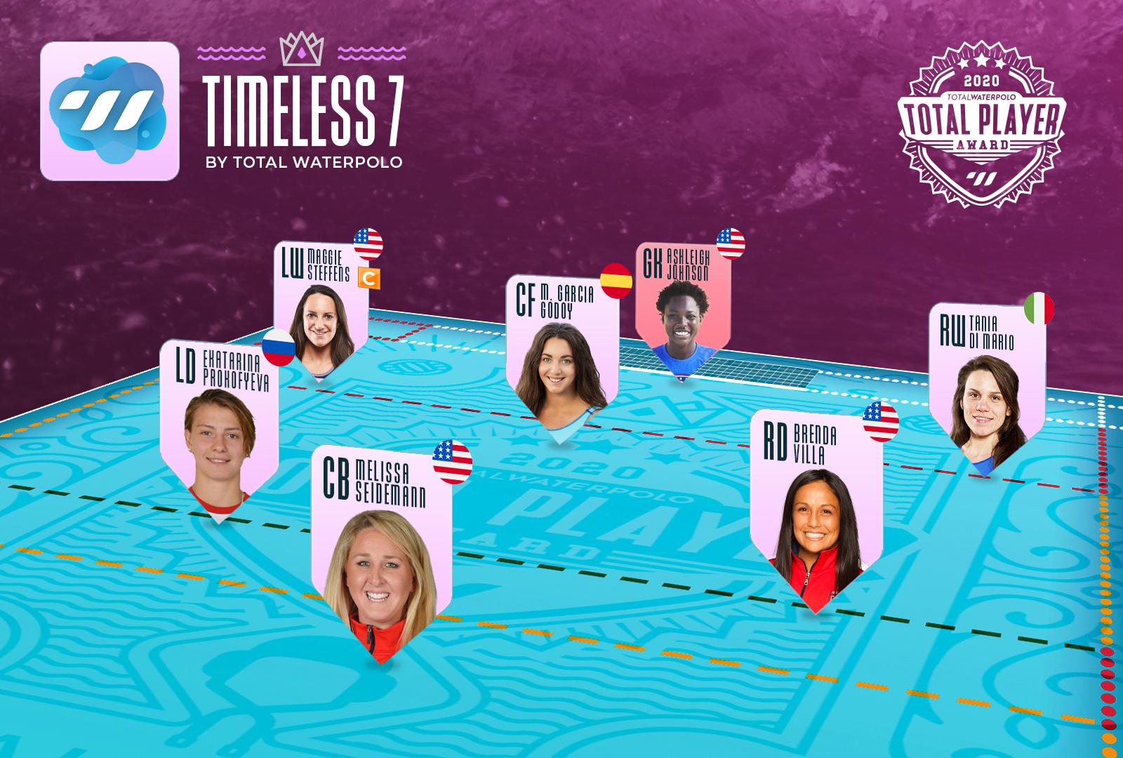 Timeless-Seven-Mockup-TW-female