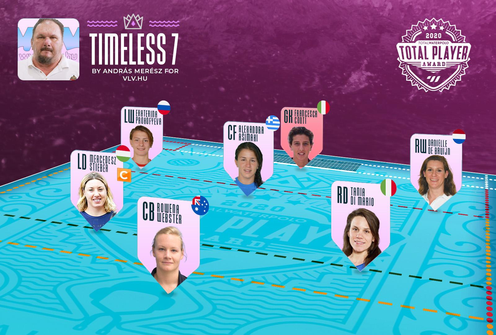 Timeless-Seven-Mockup-VLVhu-female
