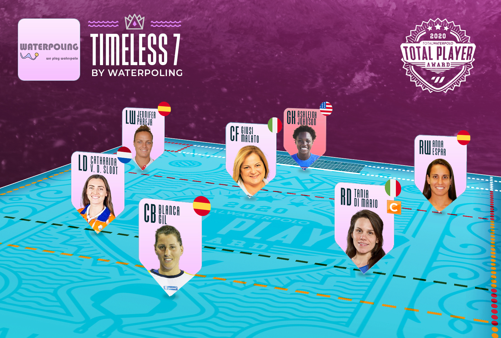 Timeless-Seven-Mockup-Waterpoling-female