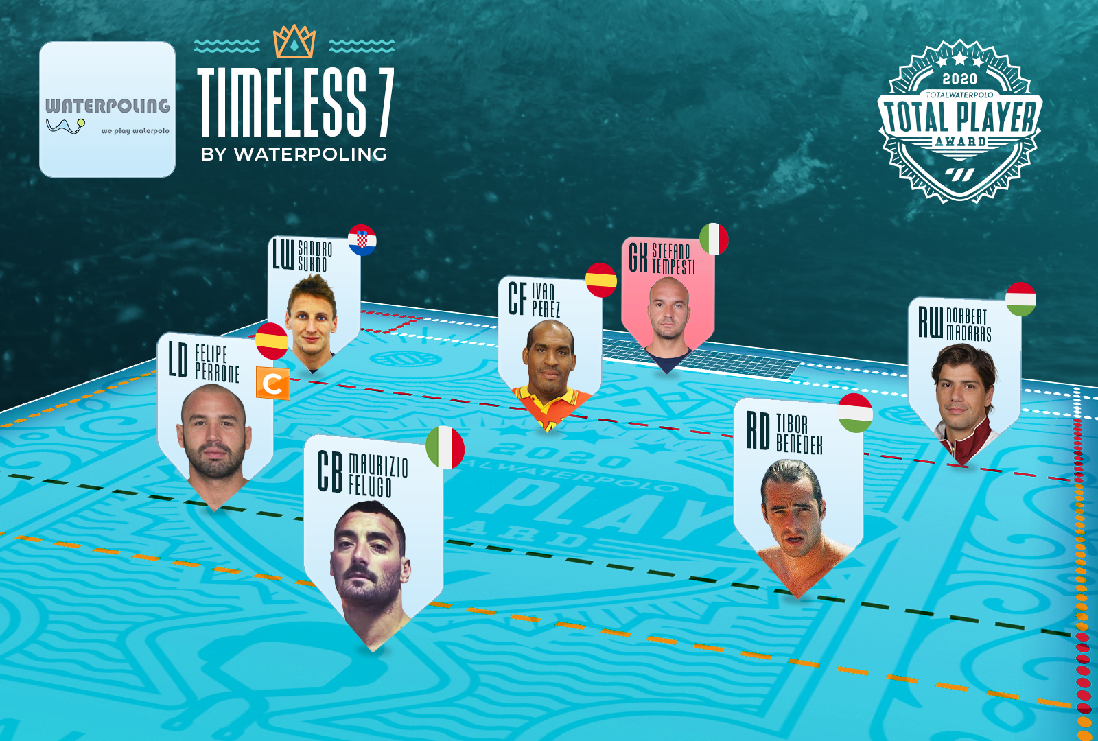Timeless-Seven-Mockup-Waterpoling-male