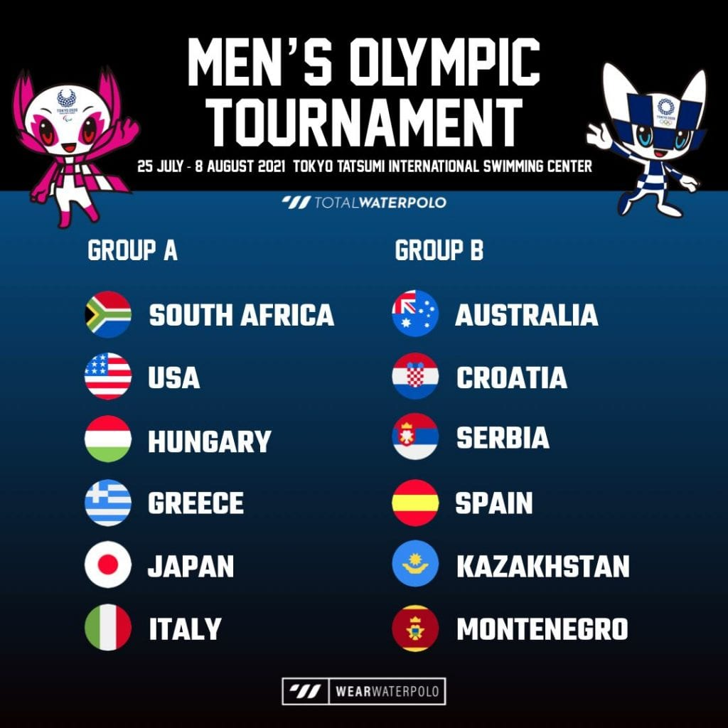 Groups for the Olympic Games in Tokyo 20   Total Waterpolo