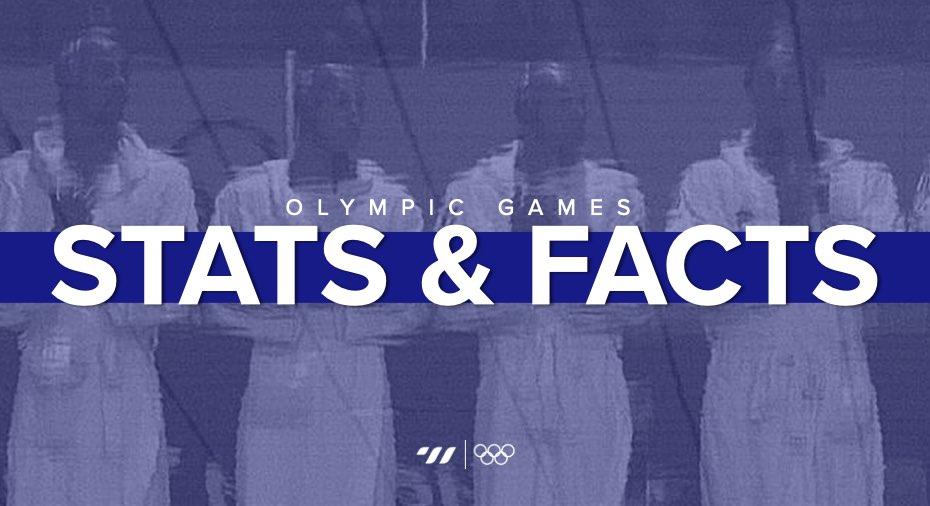 Olympic Stats & Facts